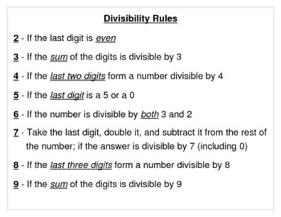 photo relating to Divisibility Rules Printable known as Divisibility Assessments Worksheet - kindergarten divisibility