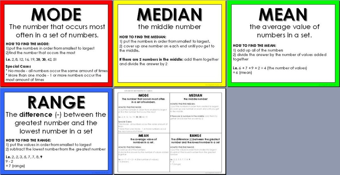 mean definition math Examples from the web for math contemporary examples supporters pointed to math and literacy gains, while critics noted that those improvements disappeared in elementary school.